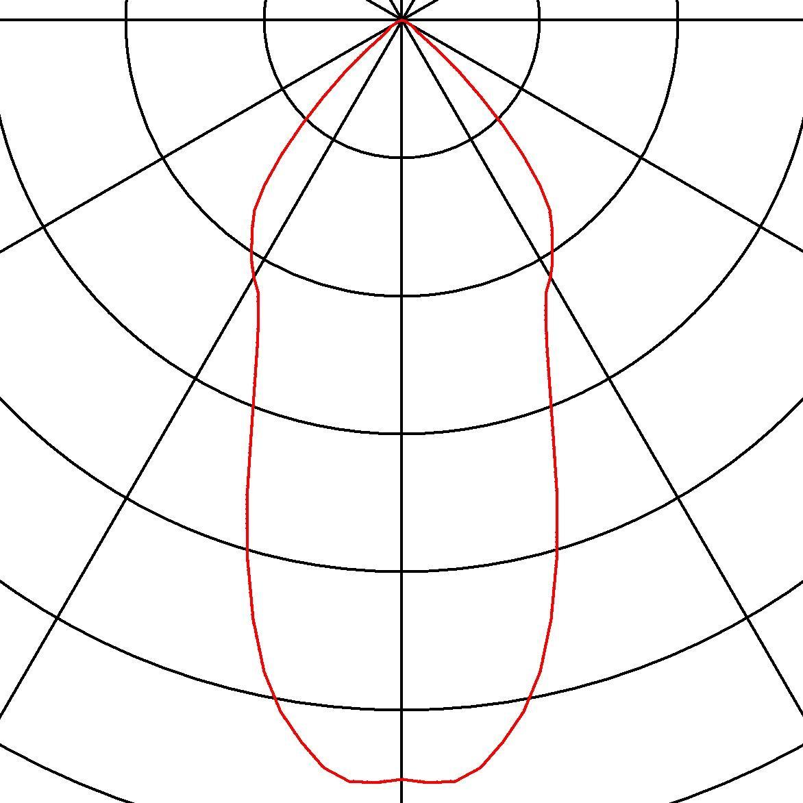 Lichtdistributiecurve van TOTHEE LED wit/zwart 1xLED 3000K 50°